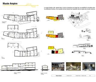 """Musée Ampère / """"Ampère"""" Museum 1/3"""