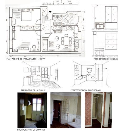 Quelques liens utiles for Remuneration architecte d interieur