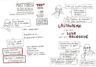AurelieBlardQuintard_TEDxParis_Novembre2013_MatthieuRicard.jpeg