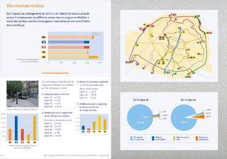 RATP - Bilan d'étape du programme Mobilien