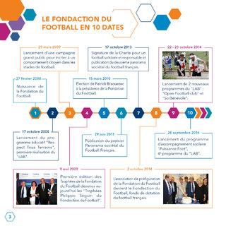 Brochure Fondaction du Football/page intérieure