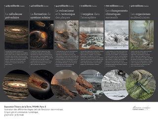 Fresque - Les étapes clefs de l'évolution des minéraux