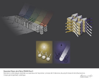 Conception et réalisation de schémas scientifiques