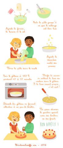La recette du quatre-quart aux pommes 3/3