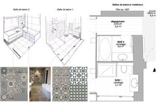 Salle de bains graphique validation des matériaux