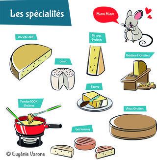 Spécialités fromagères