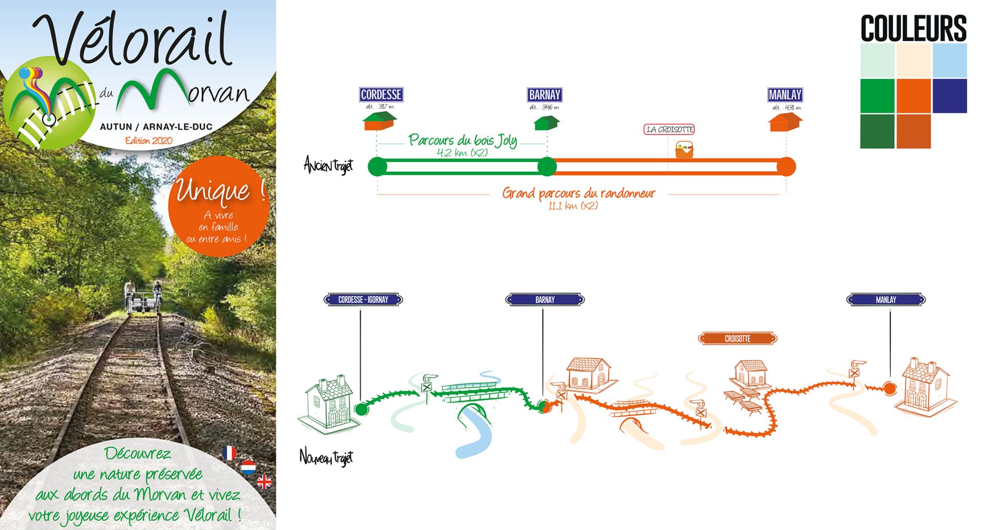 Evolution du trajet dans un flyer