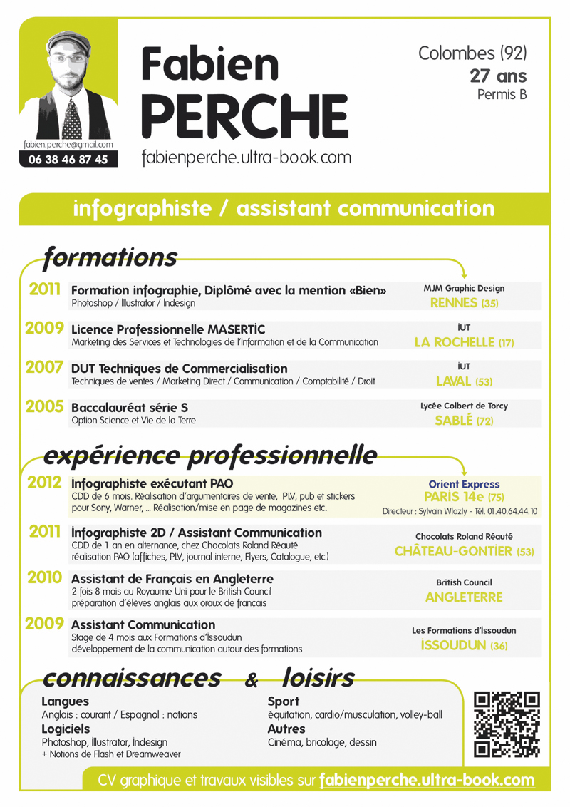 Fabien Perche News Cv Basic