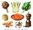 Légumes, épices et condiments