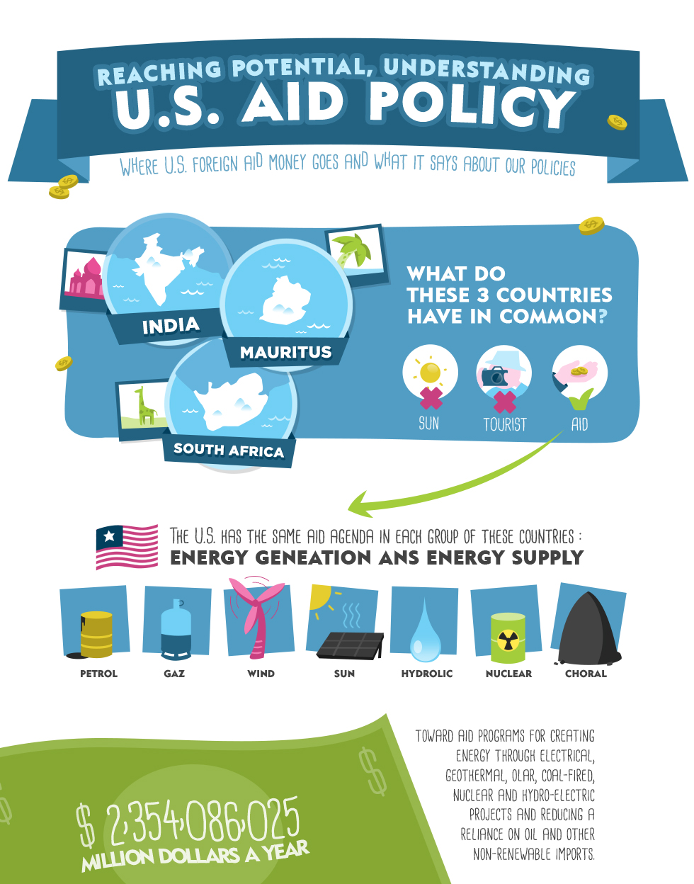us_aids_policy.jpg