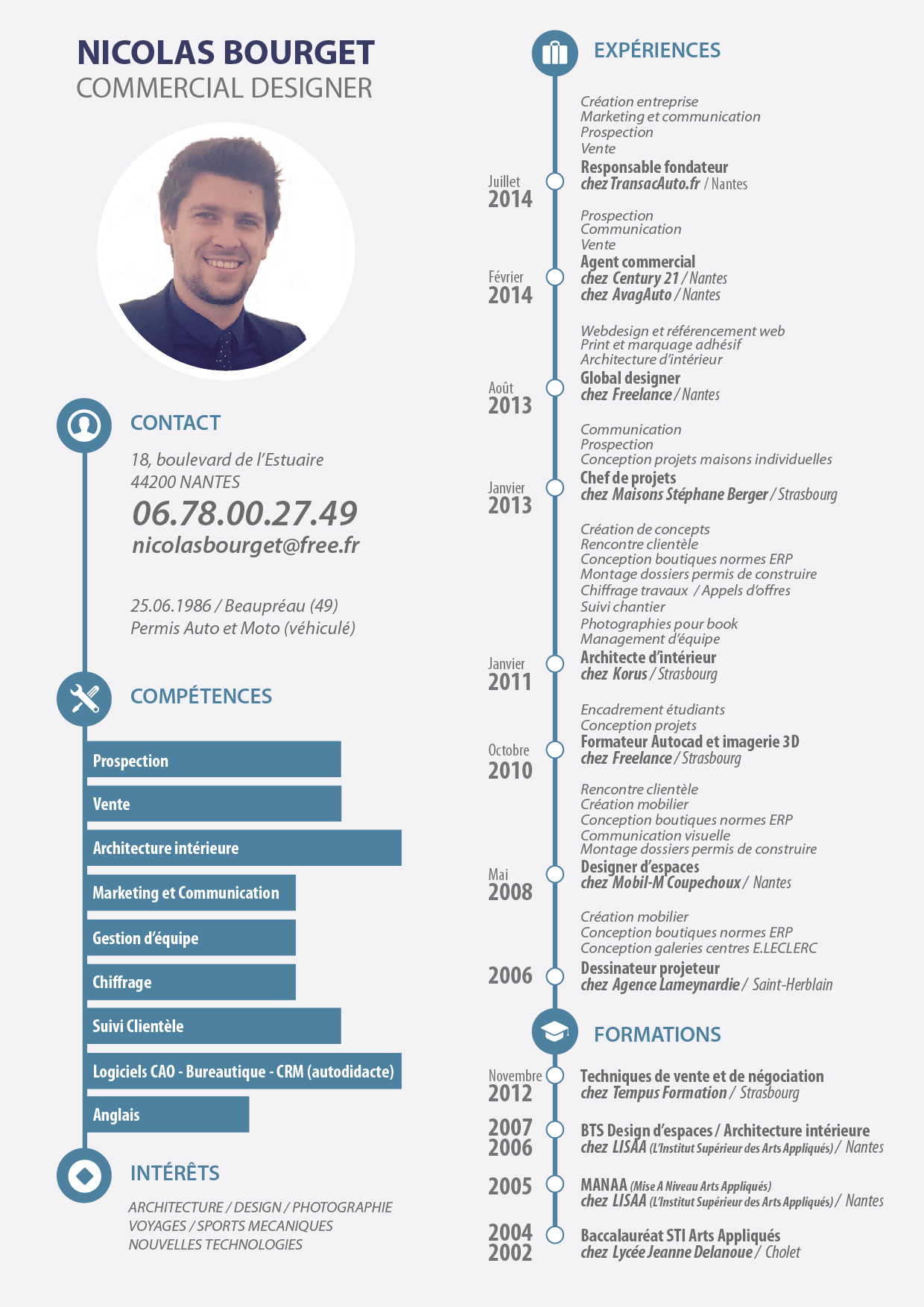 nicolas bourget    global designernews   cv