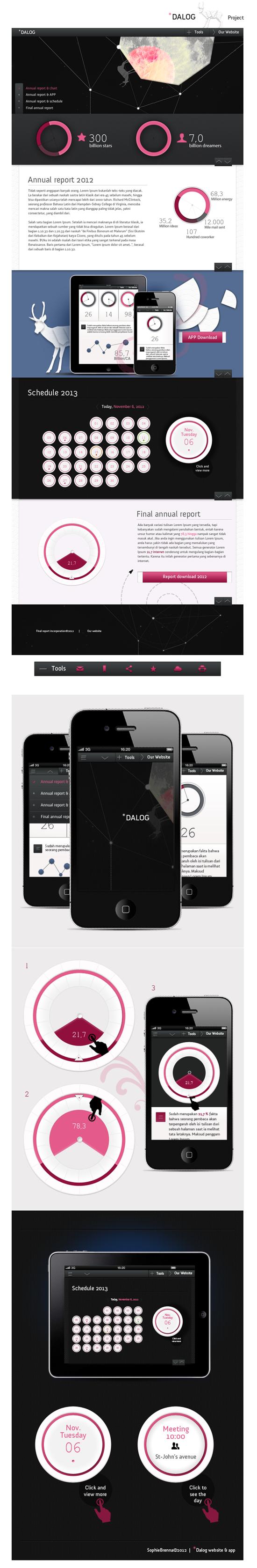 Dalog website