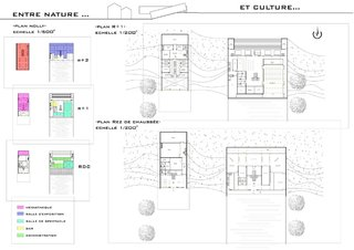 """""""entre nature et culture"""" - Un centre d'art à la Doua - Programme"""