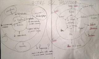 Histoire & Transmission.JPG